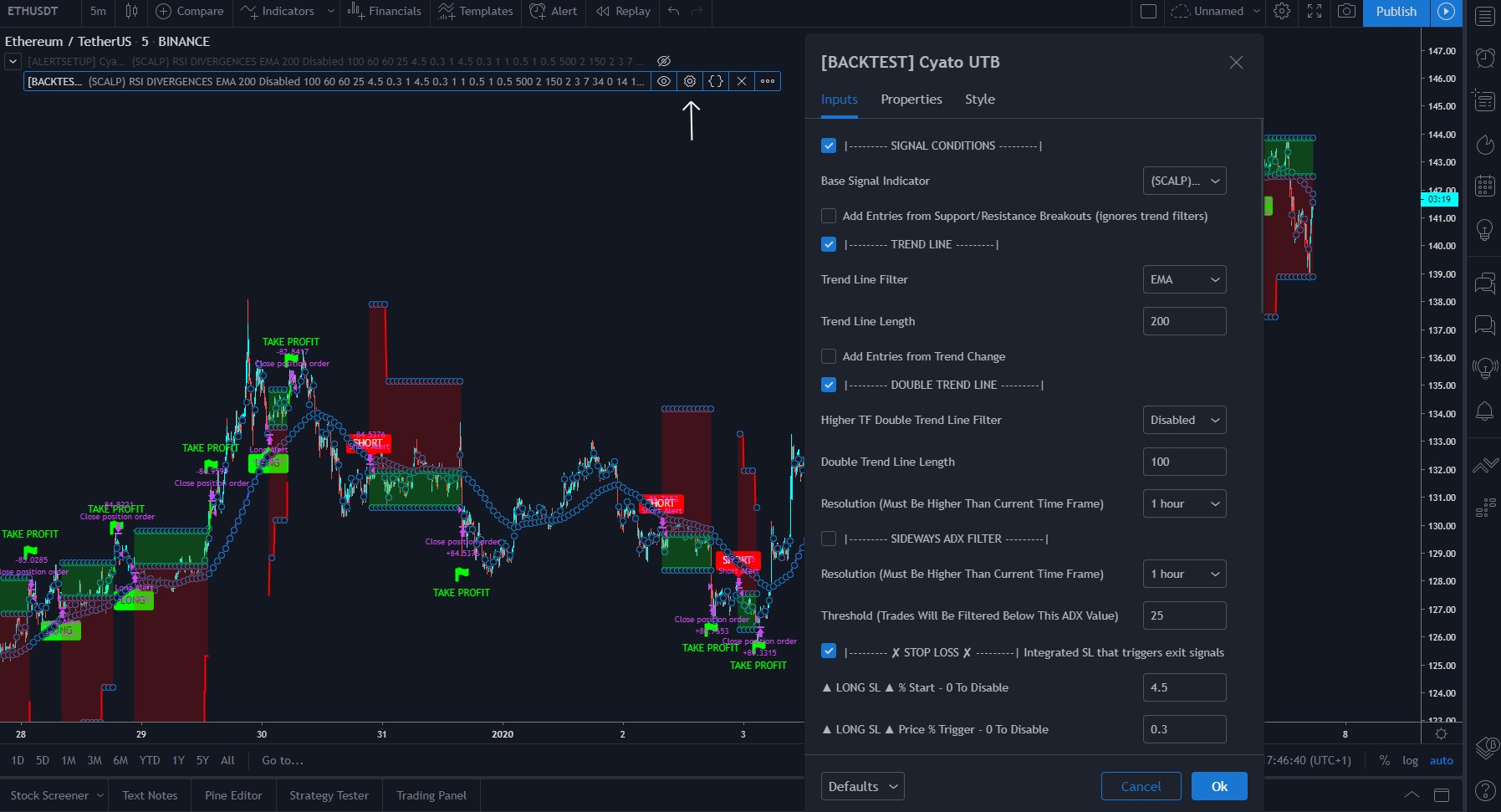 Tradingview notification